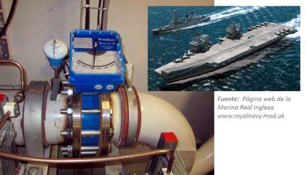 Caudalimetro-por-disco-de-choque-DP65_HMS_Queen_Elizabeth