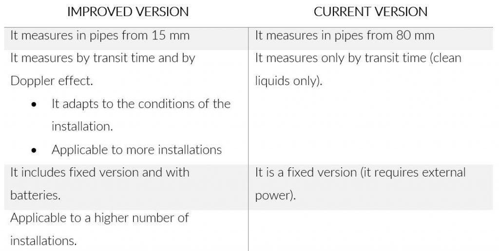 Actual_version_vs_improved_version