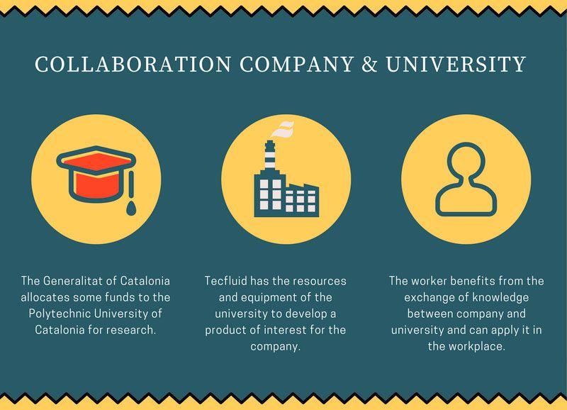 Collaboration_Company_University
