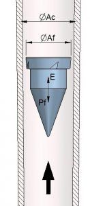 Principio_Funcionamiento_area_variable_plastico_y_vidrio