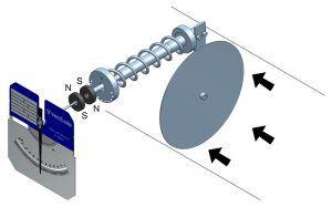 Principio-_funcionamiento_caudalimetro_disco_choque-Tecfluid