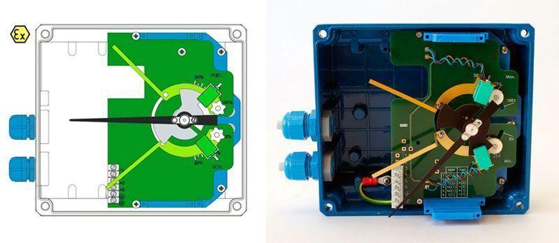 Automatismo-amd-caudalimetros-area-variable-serie-sc250-Tecfluid