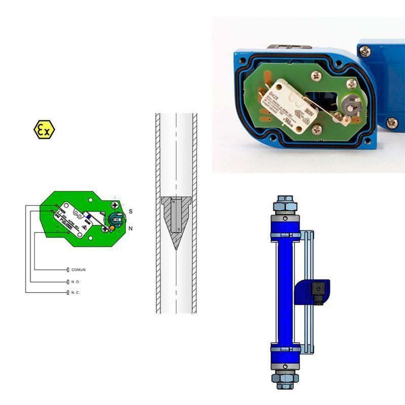 Automatismo-amm-caudalimetros-area-variable-serie-6000-Tecfluid