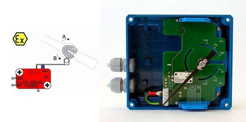 Automatismo-amm-caudalimetros-area-variable-serie-sc250-Tecfluid