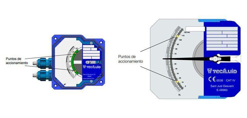 Caja_indicadora_modular_m21_sc250_con_automatismo-Tecfluid