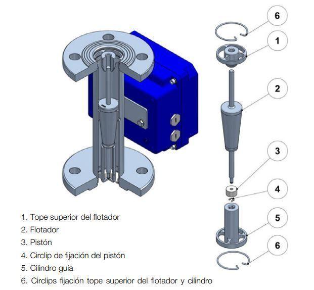Caudalimetro-sc250-con-sistema-amortiguador-tecfluid