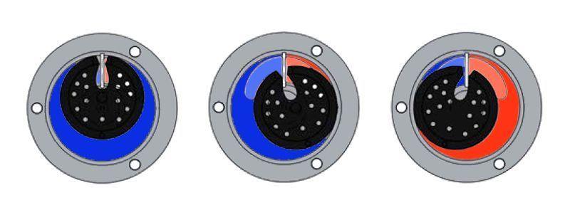 Camara-de-medicion-caudalimetro-covol