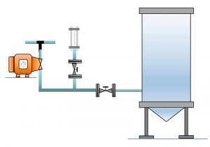 Calibration-column-utilization-schema-Tecfluid