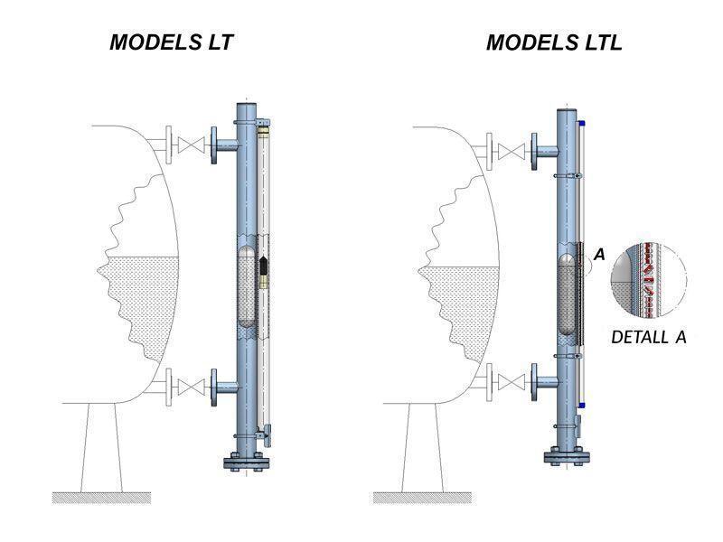 Instal_lacio-indicadors-nivell-per-transmisio-magnetica