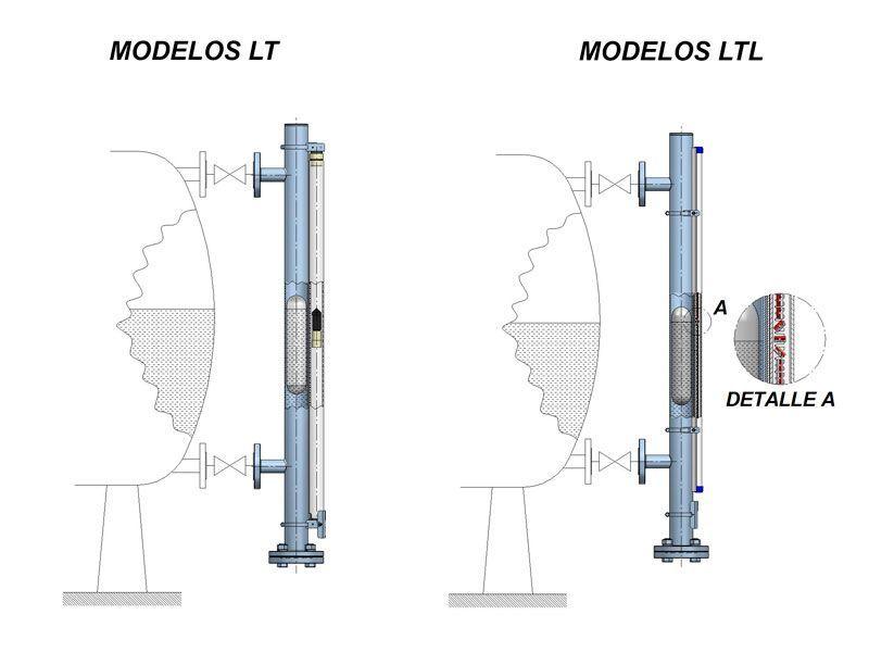 Instalacion-indicadores-nivel-por-transmision-magnetica